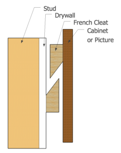 French Cleat